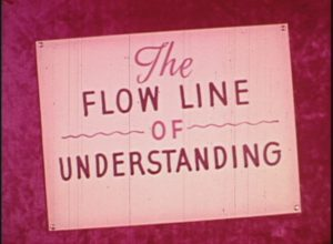 The Flowline of Understanding (1953)